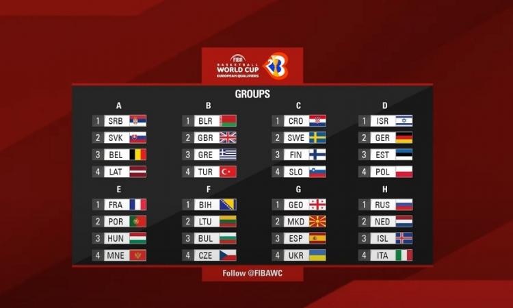 Με Τουρκία, Μεγάλη Βρετανία και Λευκορωσία για τα Προκριματικά του Παγκοσμίου Κυπέλλου 2023