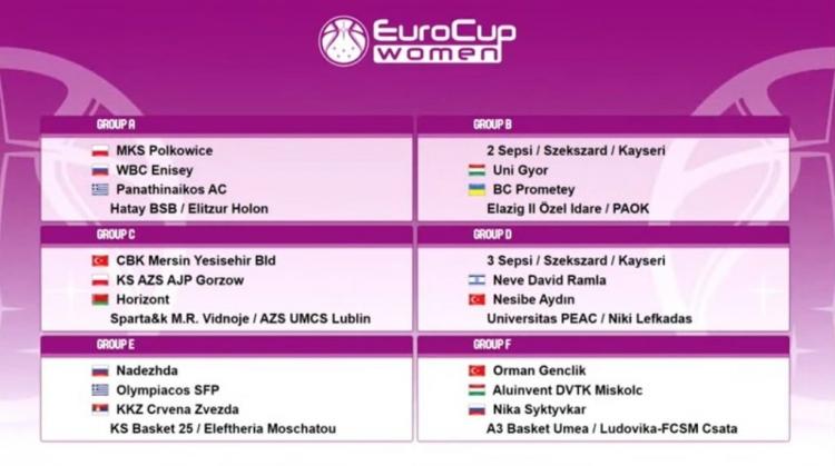Οι αντίπαλοι Παναθηναϊκού και Ολυμπιακού στους ομίλους του Eurocup Γυναικών